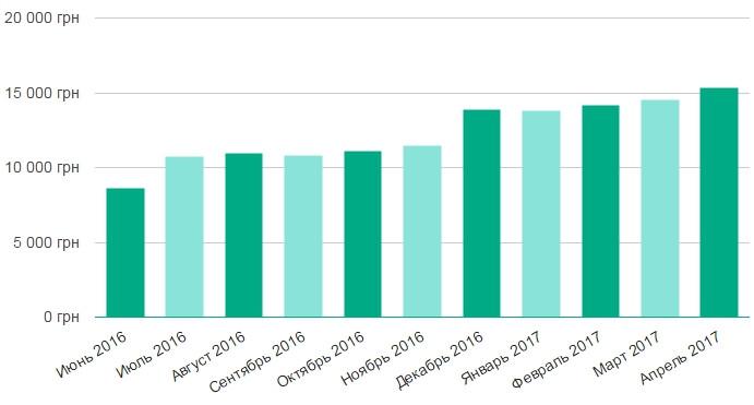 продажа мелкого и среднего бизнеса в финляндии